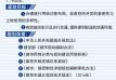 杨庄镇万兴路以北、康益路以西地块控制性详细规划批前公示