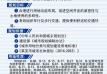 高新区地理沟片区控制性详细规划方案(草案)批前公告